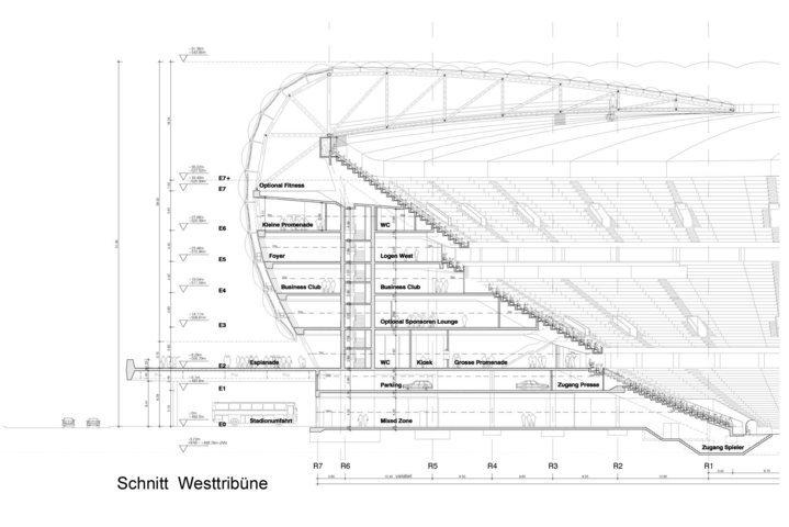 Allianz Arena plano