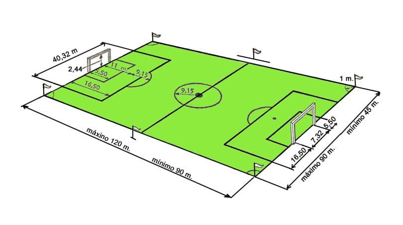 medidas oficiales de una cancha de futbol