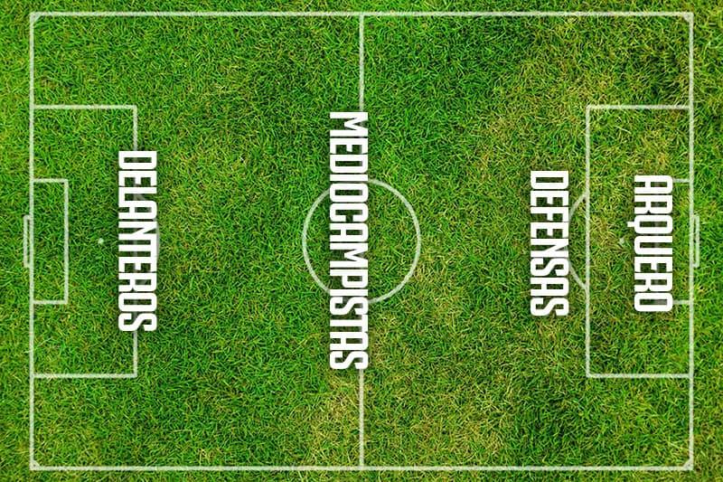 posiciones de los jugadores